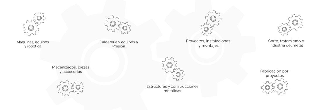 Subsectoriales ERP Fabricación